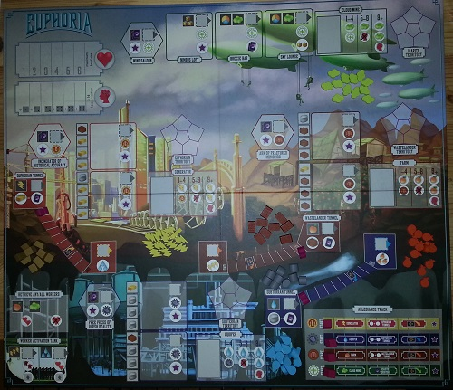 Euphoria: The board set up for a 6 player game